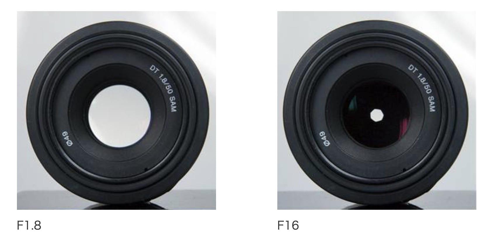 レンズのF値による写り方の違い