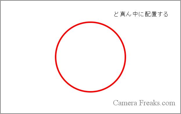 一眼レフで使う基本的な構図の日の丸構図の図解